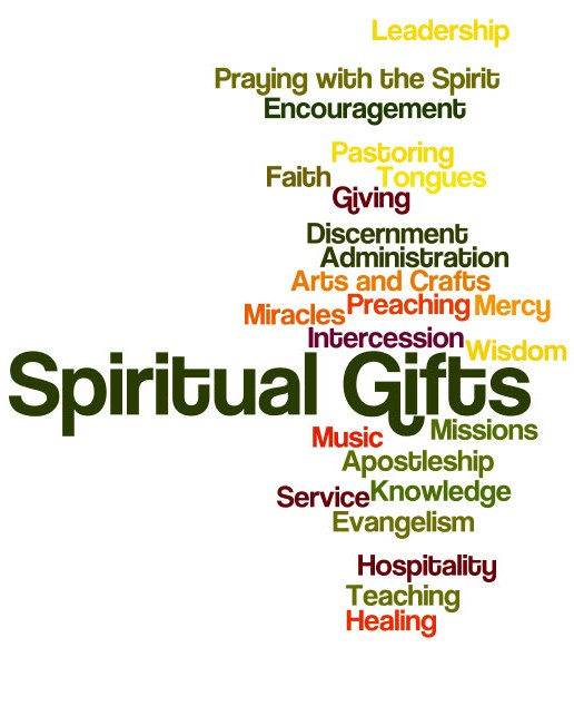 photograph regarding Printable Spiritual Gift Assessment named What are your Religious Items?